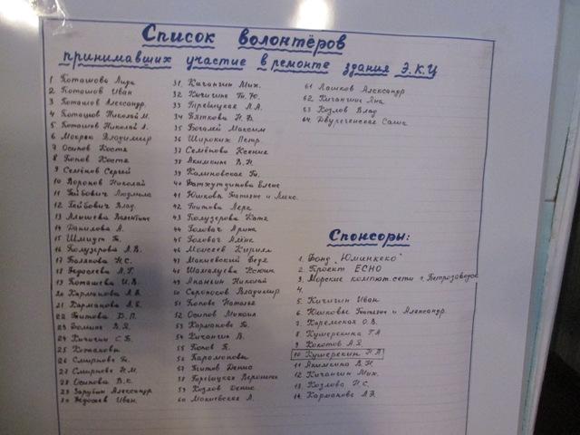 Список волонтеров музея
